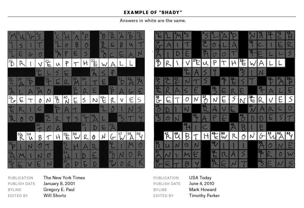 picture about Usa Today Crossword Puzzle Printable named Fred Piscop  Web site
